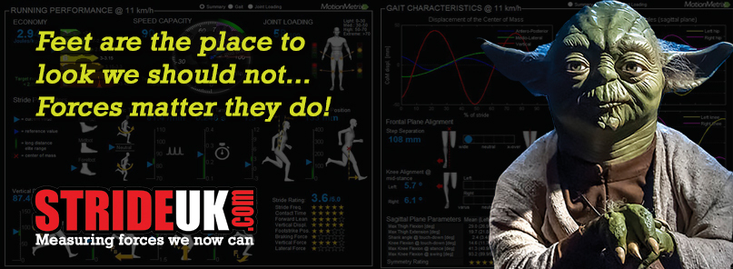 3d running technique analysis forces